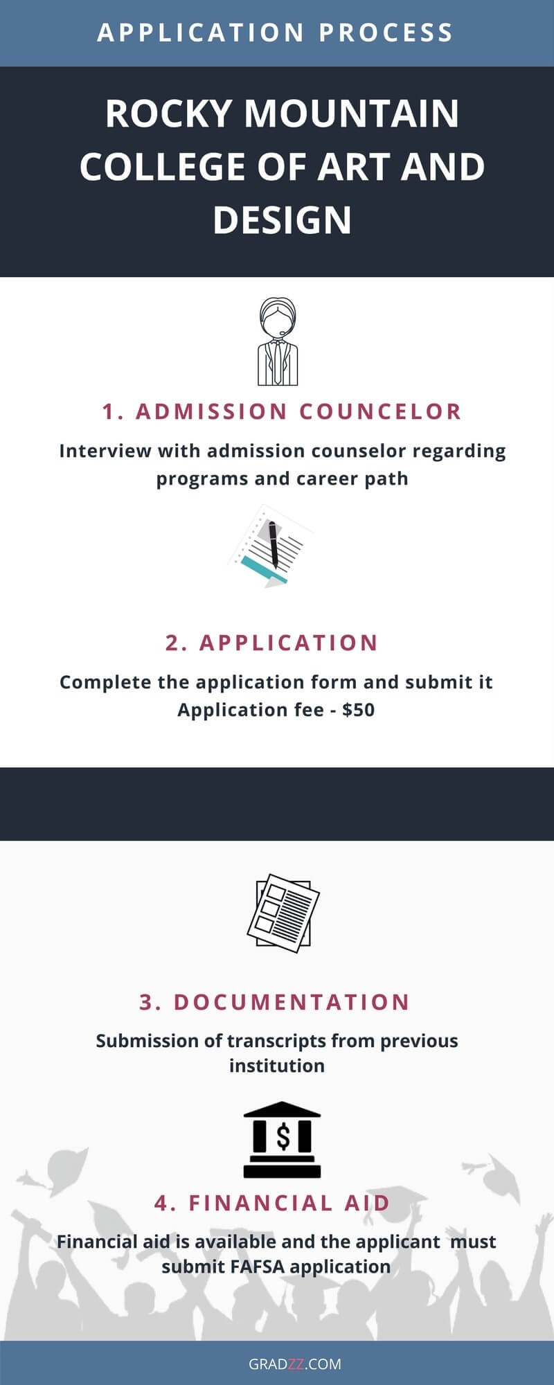 rocky mountain school of art and design application