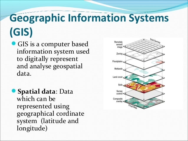 geographical information system software applications