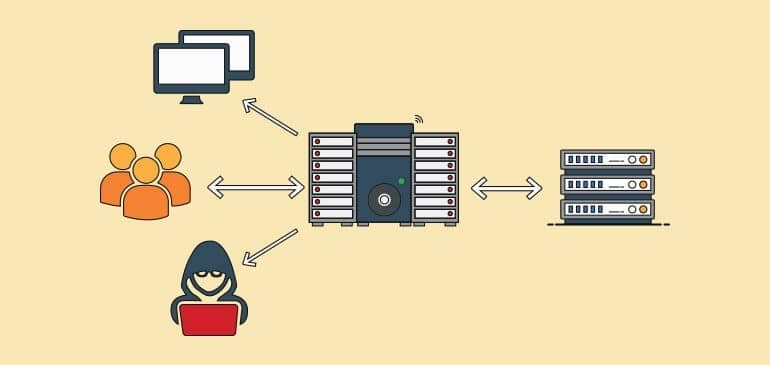 server web based applications troubleshooting