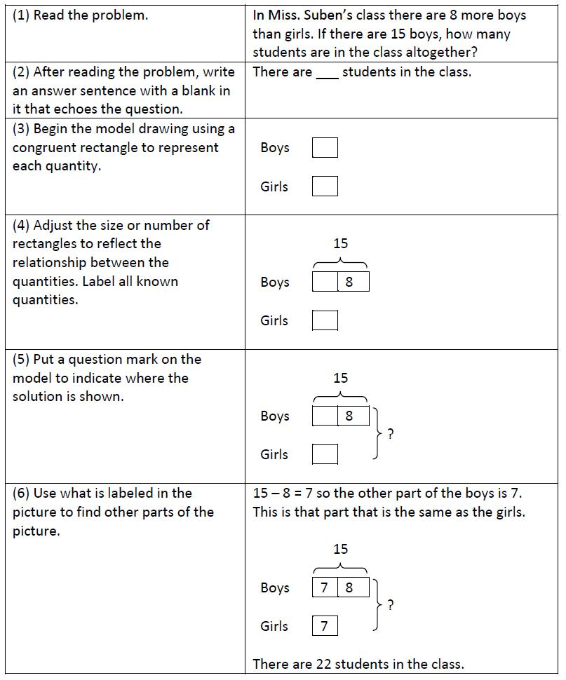 math models with applications answers