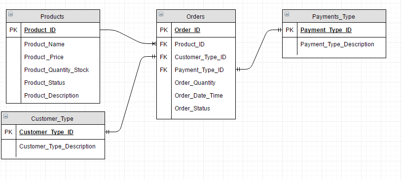 point of sale application in java
