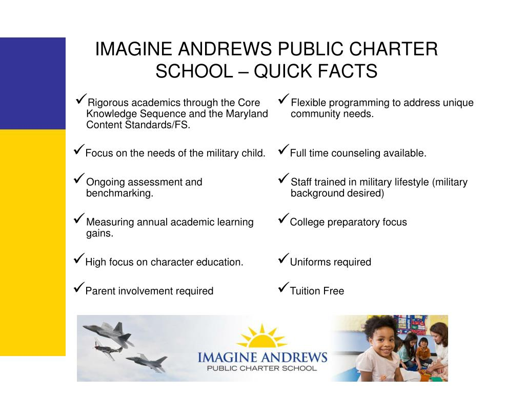 sample completed charter school applications