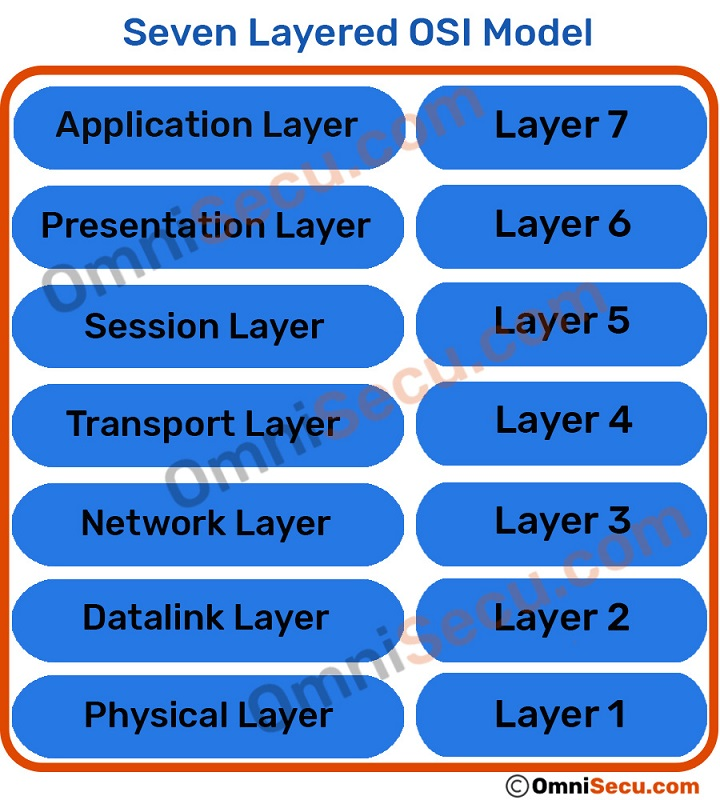 what is software defined radio list its applications
